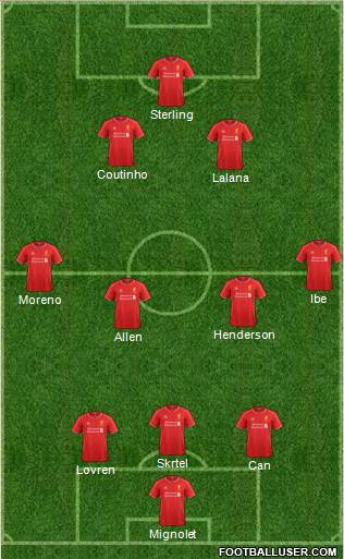 Liverpool 3-4-2-1 football formation