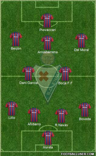 S.D. Eibar S.A.D. 4-4-2 football formation
