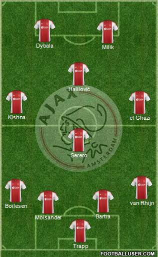 AFC Ajax 4-4-2 football formation