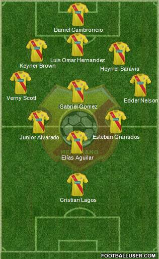 CS Herediano 5-4-1 football formation