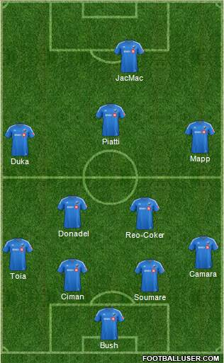 Montreal Impact 4-3-2-1 football formation