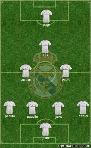 R. Madrid Castilla 5-4-1 football formation