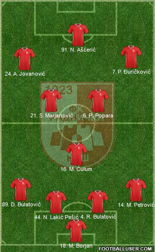 FK Radnicki Nis 4-1-2-3 football formation