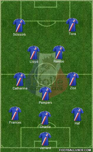 Etoile FC 3-5-2 football formation