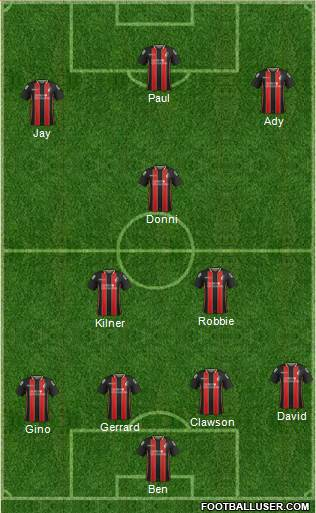 AFC Bournemouth 4-2-1-3 football formation
