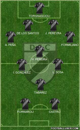 Danubio Fútbol Club 4-4-2 football formation