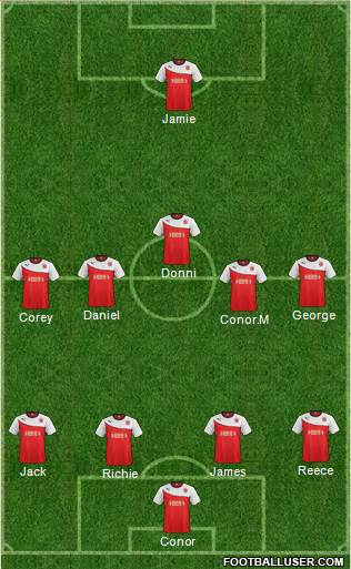 Fleetwood Town 4-5-1 football formation