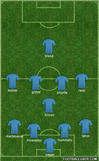 World Cup 2014 Team 4-1-4-1 football formation
