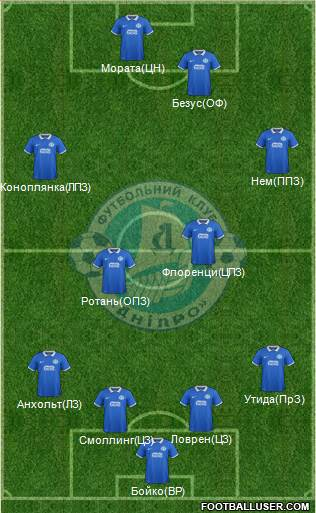 Dnipro Dnipropetrovsk 4-2-2-2 football formation