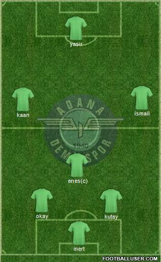Adana Demirspor 5-4-1 football formation