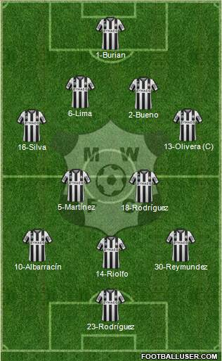 Montevideo Wanderers Fútbol Club 4-2-3-1 football formation