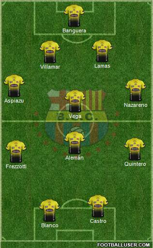 Barcelona SC 4-4-2 football formation
