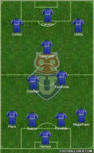CF Universidad de Chile 4-2-3-1 football formation
