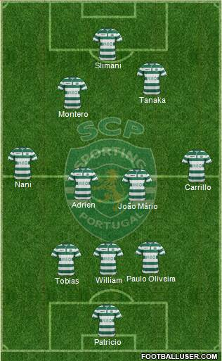 Sporting Clube de Portugal - SAD 3-4-3 football formation