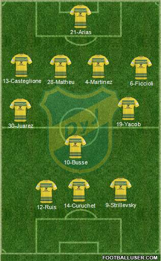 Defensa y Justicia 4-2-1-3 football formation