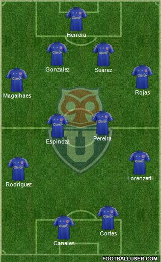 CF Universidad de Chile 4-2-2-2 football formation