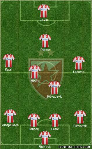 FC Red Star Belgrade 4-4-1-1 football formation