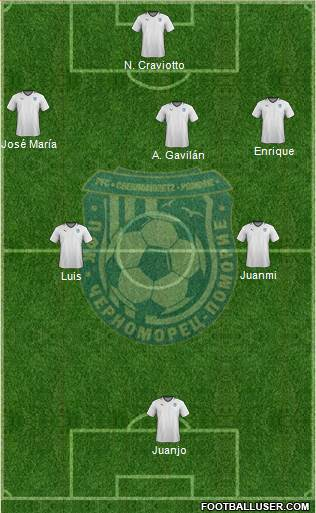 Chernomorets (Pomorie) 3-4-3 football formation