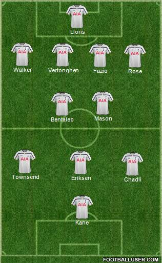 Tottenham Hotspur 4-2-3-1 football formation