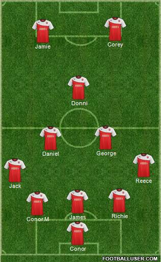 Fleetwood Town 5-3-2 football formation