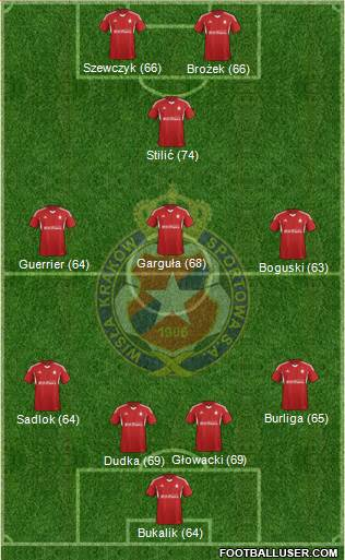 Wisla Krakow 4-3-1-2 football formation