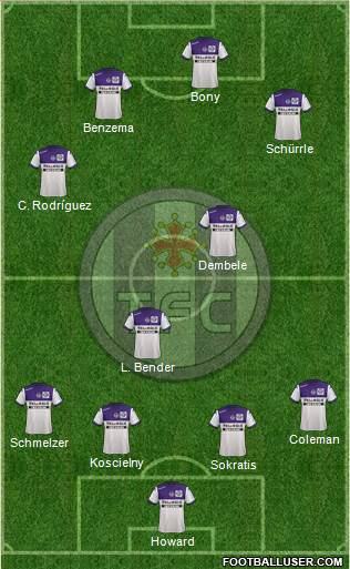 Toulouse Football Club 4-3-3 football formation
