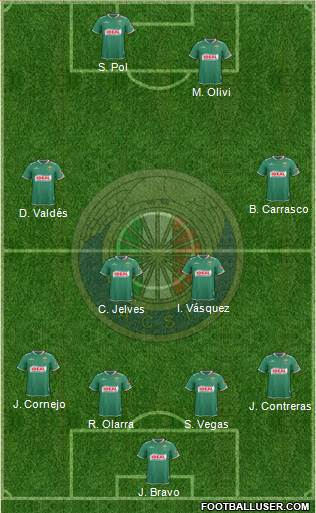 CD Audax Italiano de La Florida S.A.D.P. 4-2-2-2 football formation