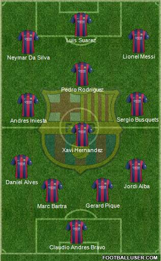 F.C. Barcelona B 4-3-3 football formation