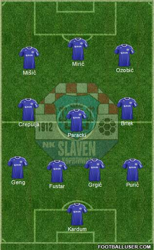 NK Slaven Belupo 4-3-3 football formation