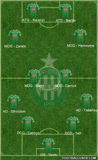 A.S. Saint-Etienne 4-2-2-2 football formation