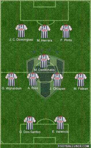 Club de Fútbol Monterrey 5-3-2 football formation