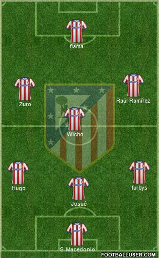 C. Atlético Madrid S.A.D. 3-4-2-1 football formation