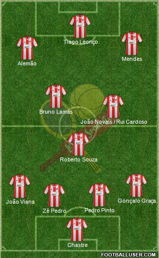 Leixões Sport Clube - SAD 4-3-3 football formation