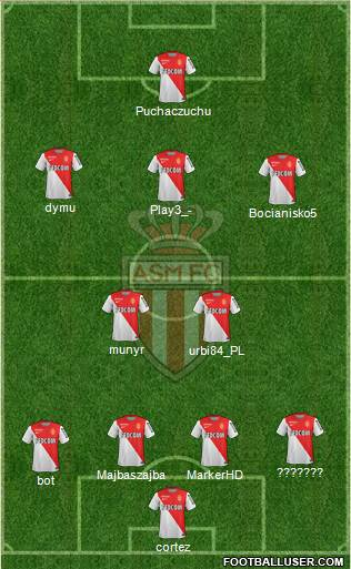 AS Monaco FC 4-3-1-2 football formation