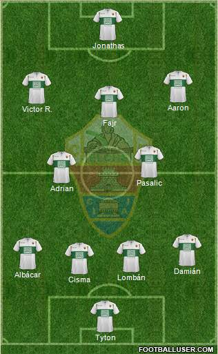 Elche C.F., S.A.D. 5-4-1 football formation