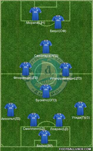 Dnipro Dnipropetrovsk 4-3-1-2 football formation