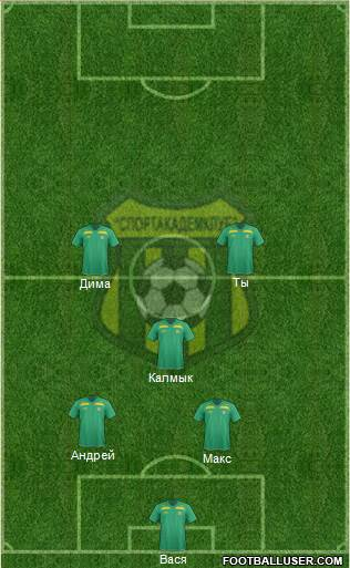 Sportakademclub Moscow 3-4-3 football formation