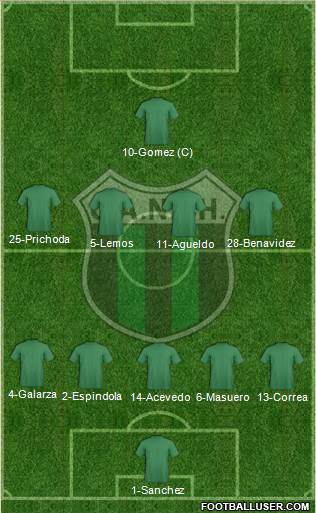Nueva Chicago 5-4-1 football formation