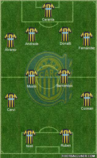 Rosario Central 4-4-2 football formation