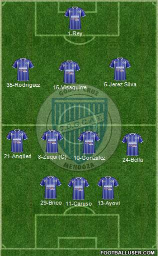 Godoy Cruz Antonio Tomba 3-4-3 football formation