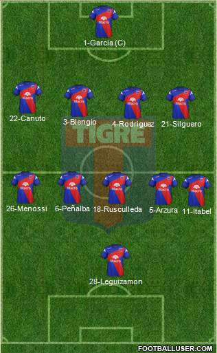 Tigre 4-5-1 football formation