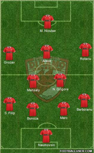 FC Dinamo 1948 Bucharest 4-1-2-3 football formation