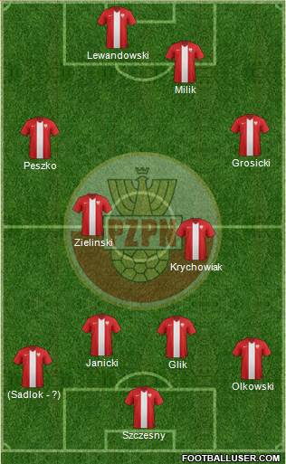 Poland 4-2-2-2 football formation