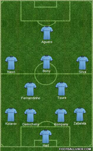 Manchester City 4-5-1 football formation