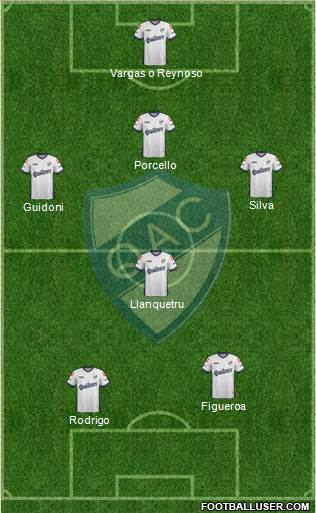Quilmes 3-4-2-1 football formation