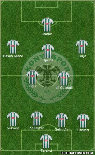 Konyaspor 3-4-3 football formation