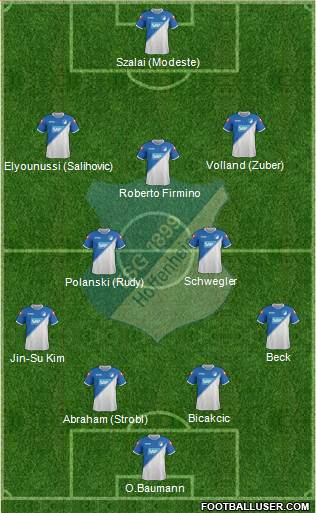TSG 1899 Hoffenheim 4-2-3-1 football formation