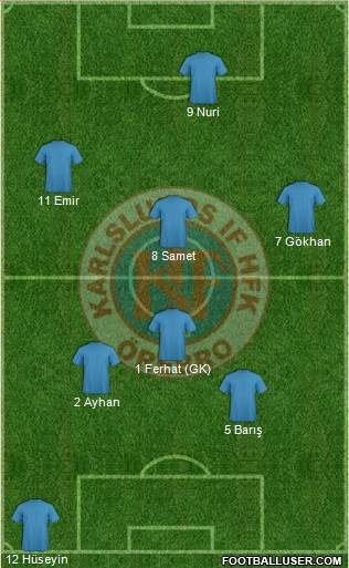 Karlslunds IF HFK 4-2-3-1 football formation