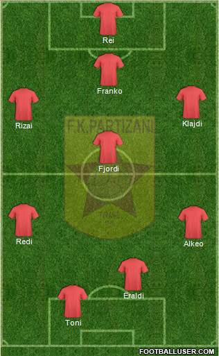 KF Partizani Tiranë 3-4-3 football formation