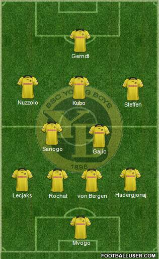 BSC Young Boys 4-2-3-1 football formation